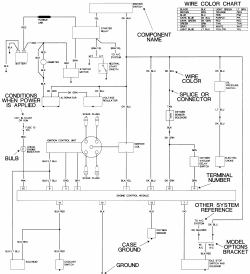2003 chevy 1500 trailer wiring diagram schematics and wiring 2005 chevy silverado wiring diagram diagrams and schematics