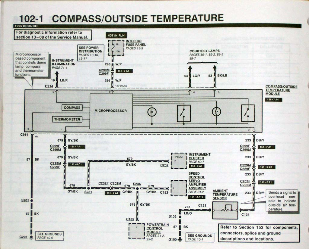 Overhead Console Wiring Diagram 1996 Ford Bronco Wire Center