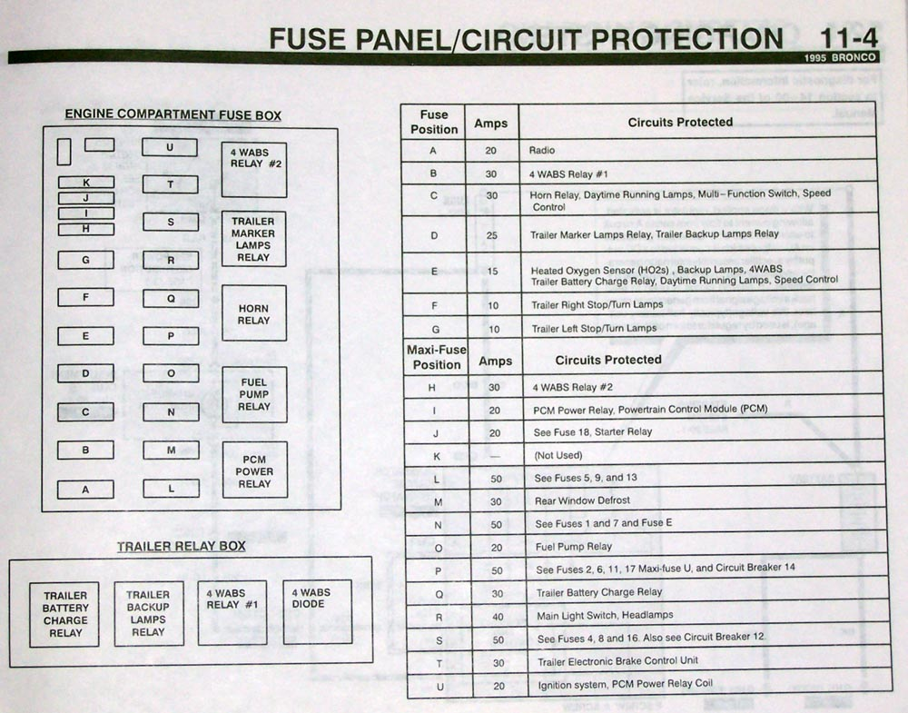 post 889 12890085150583 1995 bronco fuse relay question 80 96 ford bronco ford bronco 1996 f150 fuse box diagram at creativeand.co